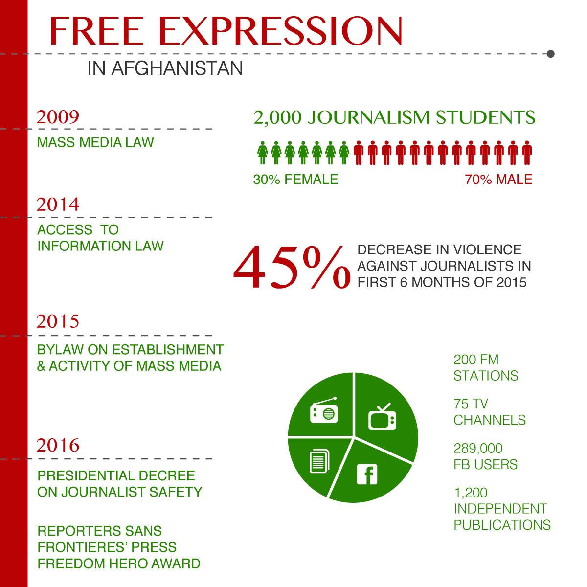 Infographic_2_English